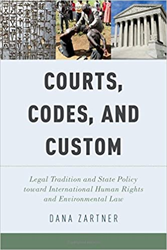 Courts, Codes, and Custom: Legal Tradition and State Policy toward International Human Rights and Environmental Law