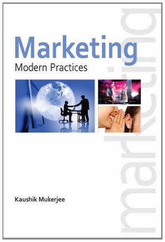 Marketing: Modern Practices