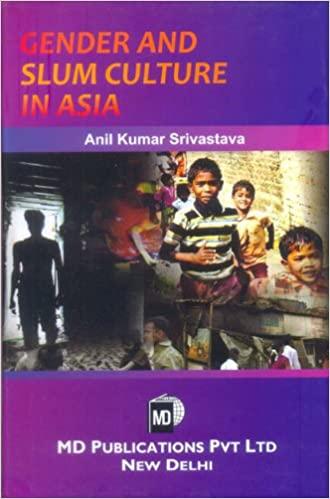 GENDER AND SLUM CULTURE IN ASIA
