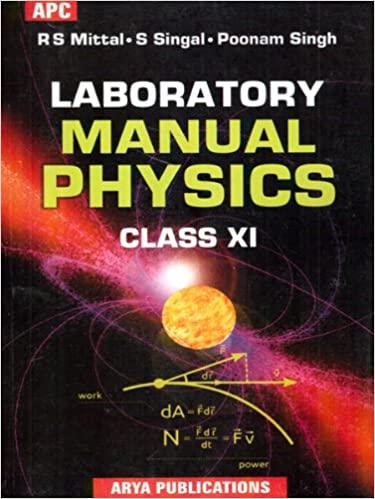 LABORATORY MANUAL PHYSICS CLASS- XI
