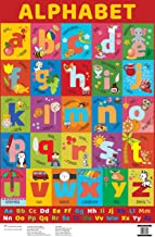 Charts: Alphabet (Small Letters) Educational Charts for kids