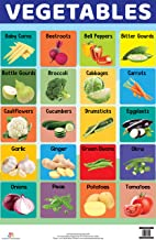 Charts: Vegetables Charts (Educational Charts for kids)