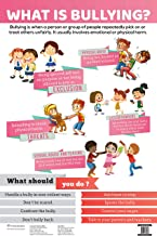 Charts: What is Bullying ? Charts (Educational Charts for kids)