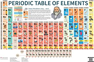 Charts: Periodic Table of Elements Charts (Educational Charts for kids)
