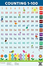 Charts: Counting 1 - 100 Charts (Educational Charts for kids)