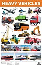 Charts: Heavy Vehicles Charts (Educational Charts for kids)